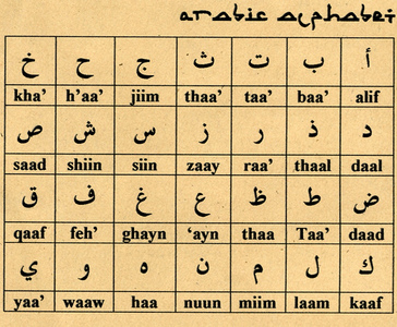 Blog_flicker-arabic_alphabet